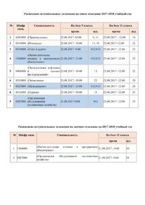 Расписание вступительных экзаменов
